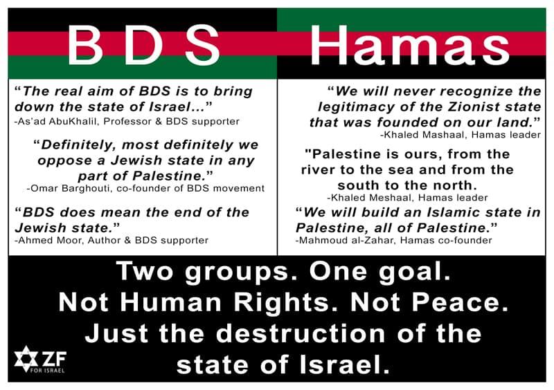 BDS Hamas