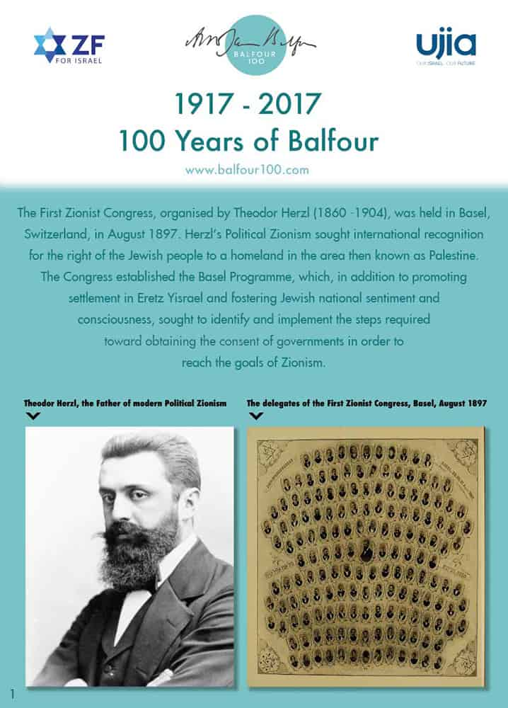 100 years of Balfour